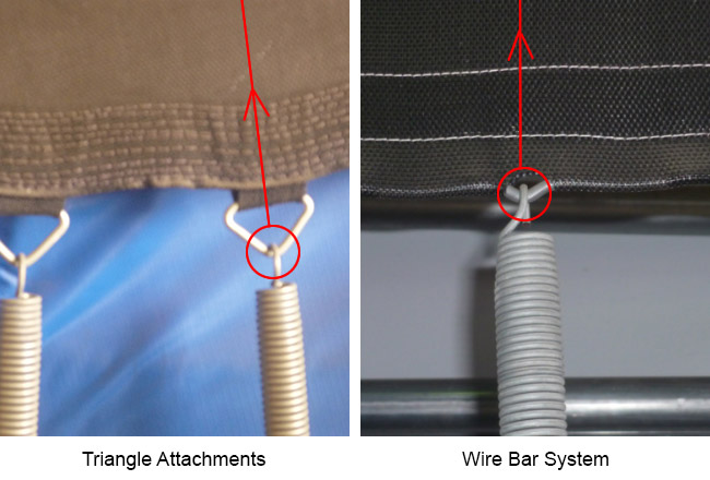 Replacement Wire Bars Topline Trampolines