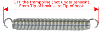 How to measure springs correctly